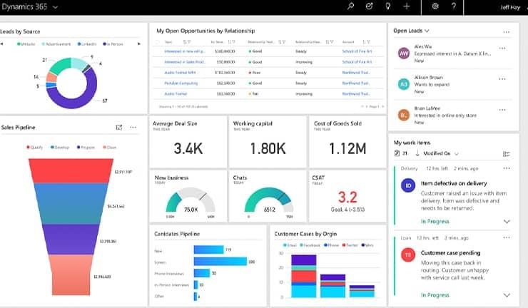 Microsoft Dynamics 365 Dashboard 740x432